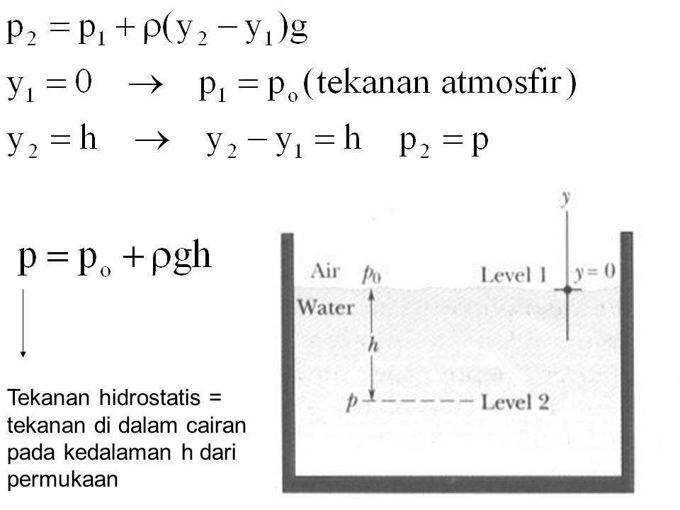 Tekanan hidrostatis = tekanan di dalam cairan pada kedalaman h dari permukaan