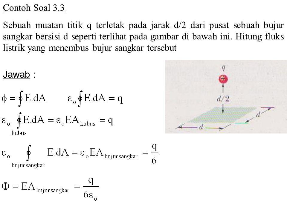 Contoh Soal 3.3 Sebuah muatan titik q terletak pada jarak d/2 dari pusat sebuah bujur sangkar bersisi d seperti terlihat pada gambar di bawah ini.