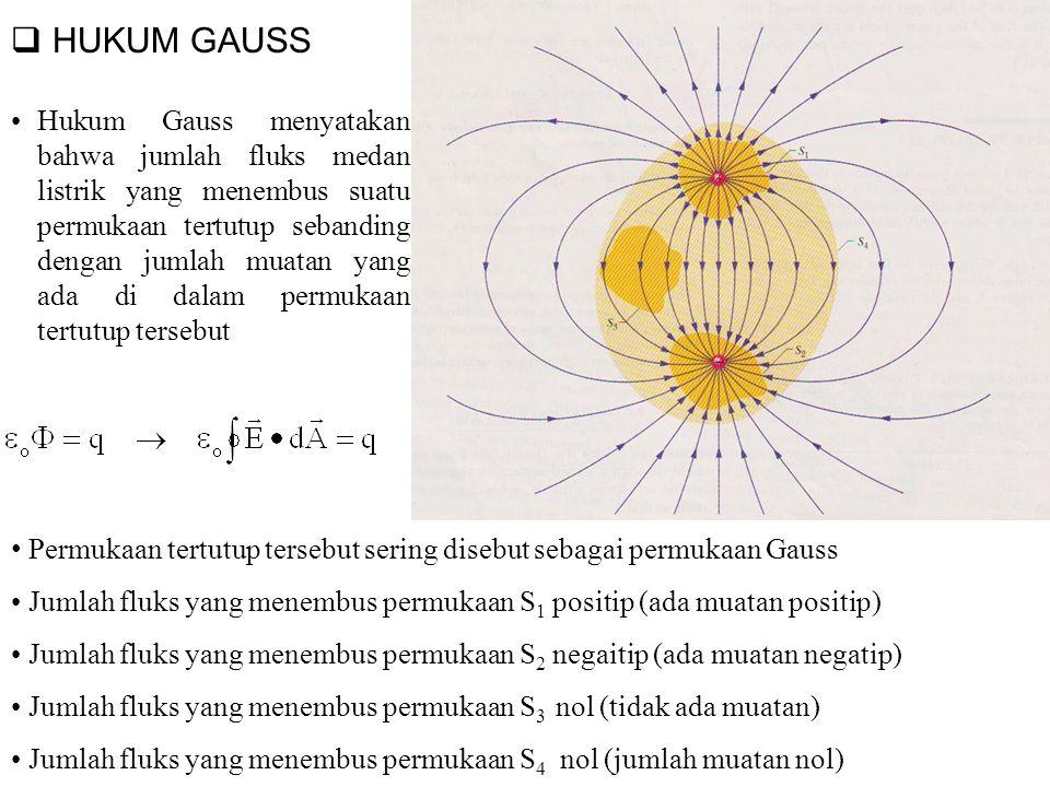  HUKUM GAUSS Hukum Gauss menyatakan bahwa jumlah fluks medan listrik yang menembus suatu permukaan tertutup sebanding dengan jumlah muatan yang ada d
