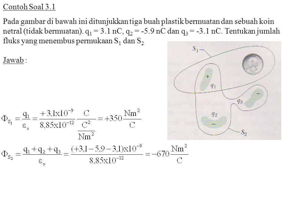 Contoh Soal 3.1 Pada gambar di bawah ini ditunjukkan tiga buah plastik bermuatan dan sebuah koin netral (tidak bermuatan). q 1 = 3.1 nC, q 2 = -5.9 nC