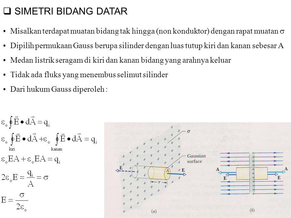  SIMETRI BIDANG DATAR Misalkan terdapat muatan bidang tak hingga (non konduktor) dengan rapat muatan  Dipilih permukaan Gauss berupa silinder dengan