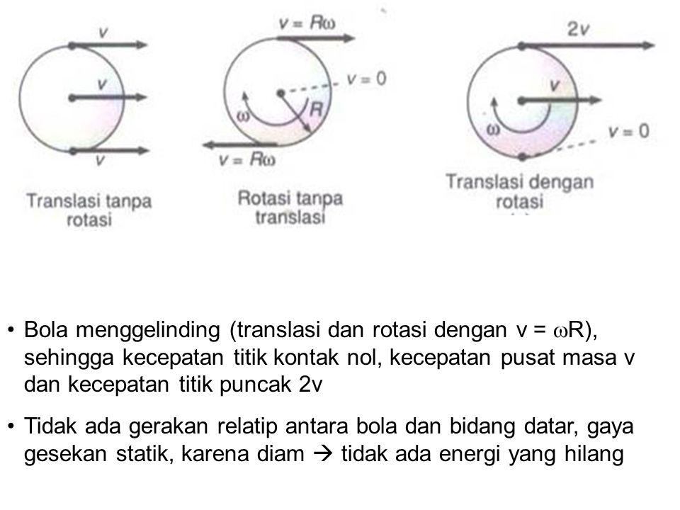 Bola menggelinding (translasi dan rotasi dengan v =  R), sehingga kecepatan titik kontak nol, kecepatan pusat masa v dan kecepatan titik puncak 2v Tidak ada gerakan relatip antara bola dan bidang datar, gaya gesekan statik, karena diam  tidak ada energi yang hilang