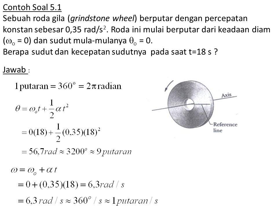 Contoh Soal 5.1 Sebuah roda gila (grindstone wheel) berputar dengan percepatan konstan sebesar 0,35 rad/s 2.