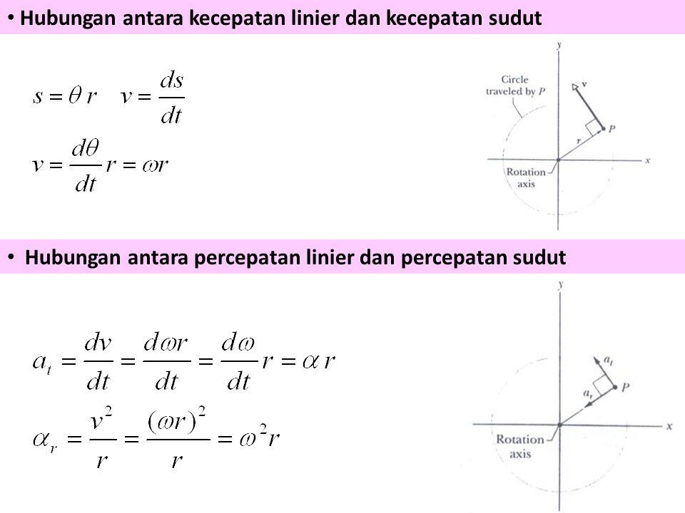Hubungan antara kecepatan linier dan kecepatan sudut Hubungan antara percepatan linier dan percepatan sudut