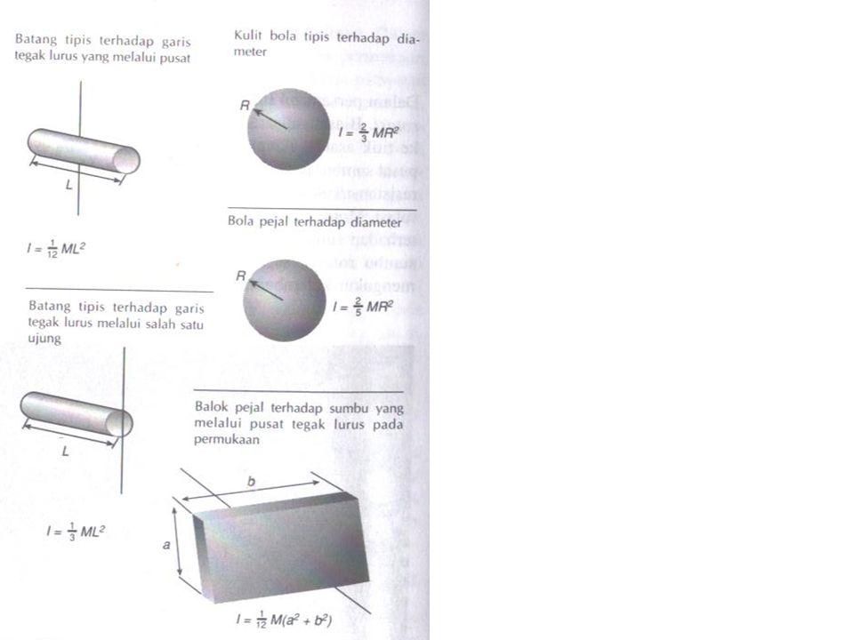 Gerak Menggelinding Sebuah bola menggelinding di atas bidang datar tanpa slip Titik kontak antara bola dan bidang datar bergerak sejauh s Pusat massa terletak di atas titik kontak juga bergerak sejauh s Kondisi menggelinding :