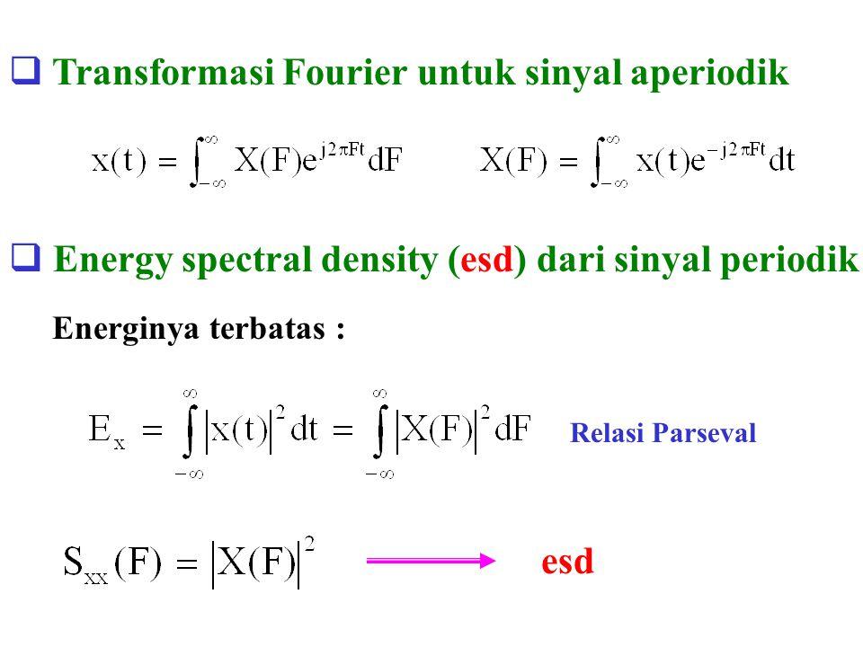  Transformasi Fourier untuk sinyal aperiodik  Energy spectral density (esd) dari sinyal periodik Energinya terbatas : esd Relasi Parseval