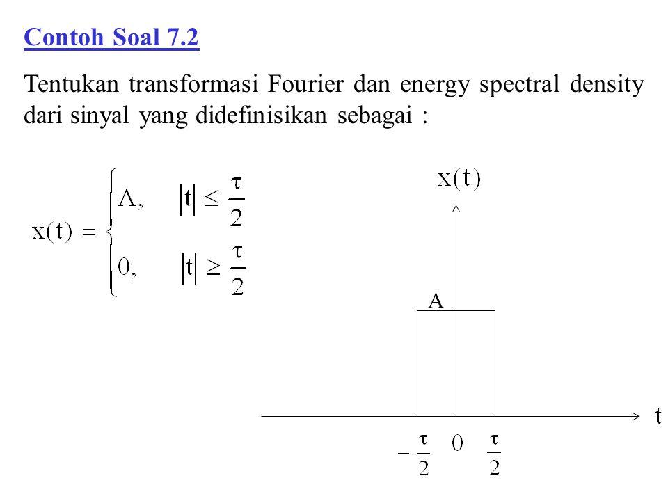 Contoh Soal 7.2 Tentukan transformasi Fourier dan energy spectral density dari sinyal yang didefinisikan sebagai : A