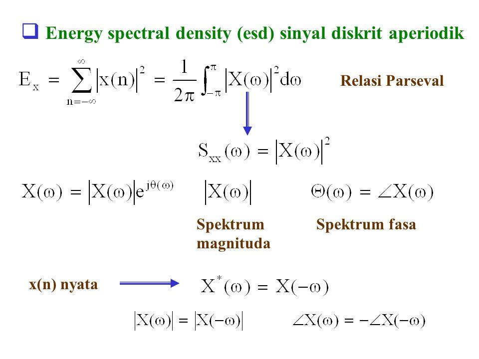  Energy spectral density (esd) sinyal diskrit aperiodik Relasi Parseval Spektrum magnituda Spektrum fasa x(n) nyata
