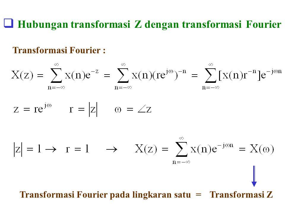  Hubungan transformasi Z dengan transformasi Fourier Transformasi Fourier : Transformasi ZTransformasi Fourier pada lingkaran satu =