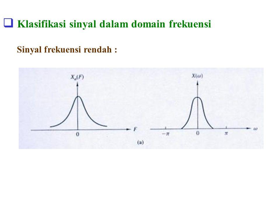  Klasifikasi sinyal dalam domain frekuensi Sinyal frekuensi rendah :