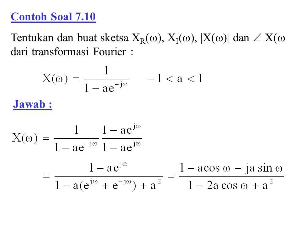 Contoh Soal 7.10 Tentukan dan buat sketsa X R (  ), X I (  ),  X(  )  dan  X(  dari transformasi Fourier : Jawab :