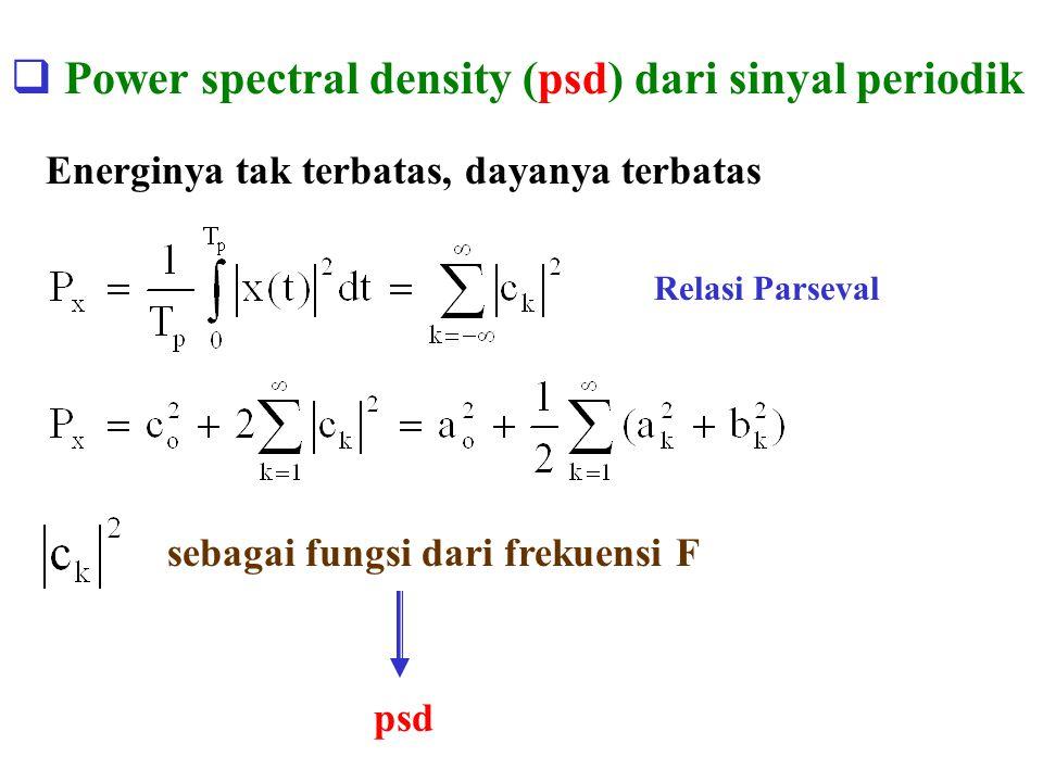 Power spectral density (psd) dari sinyal periodik Energinya tak terbatas, dayanya terbatas sebagai fungsi dari frekuensi F psd Relasi Parseval