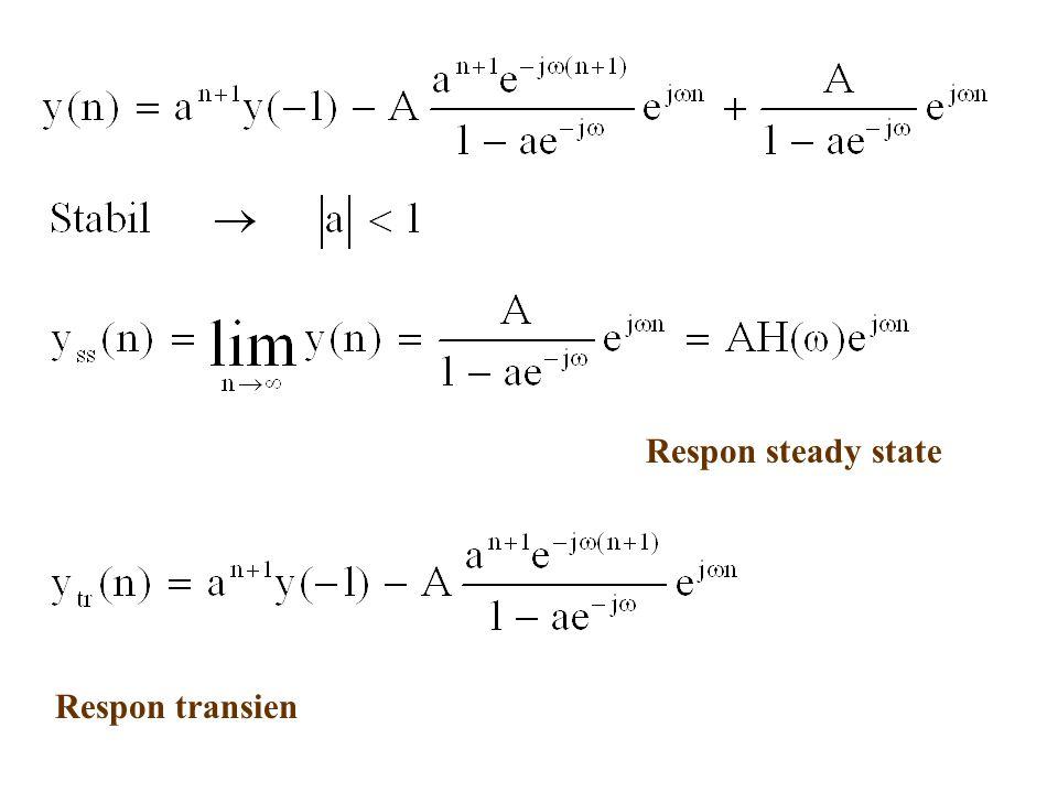 Respon transien Respon steady state