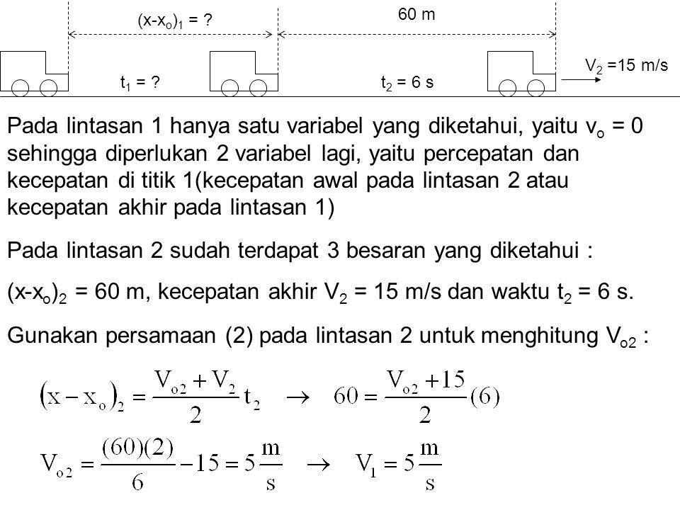 60 m V 2 =15 m/s t 2 = 6 s (x-x o ) 1 = ? t 1 = ? Pada lintasan 1 hanya satu variabel yang diketahui, yaitu v o = 0 sehingga diperlukan 2 variabel lag