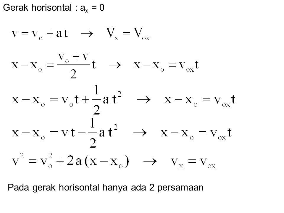 Gerak horisontal : a x = 0 Pada gerak horisontal hanya ada 2 persamaan