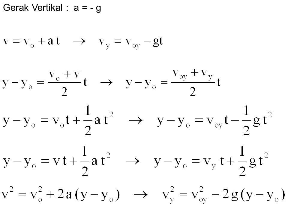 Gerak Vertikal : a = - g