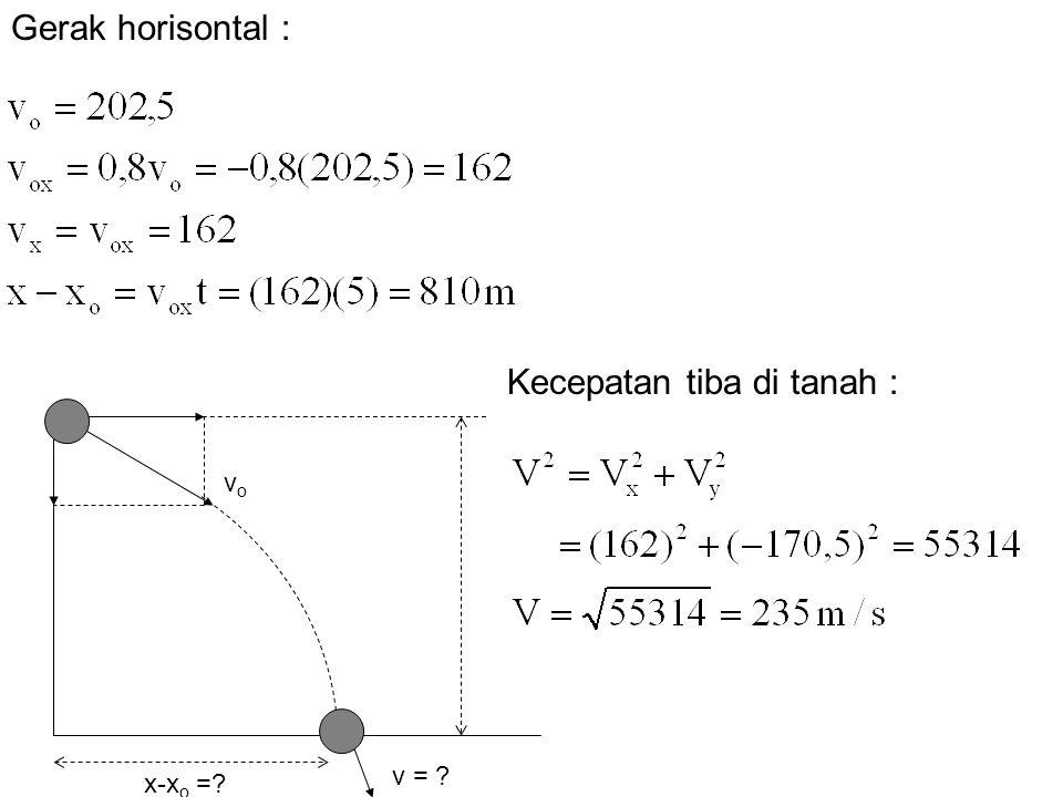 v = ? x-x o =? vovo Gerak horisontal : Kecepatan tiba di tanah :