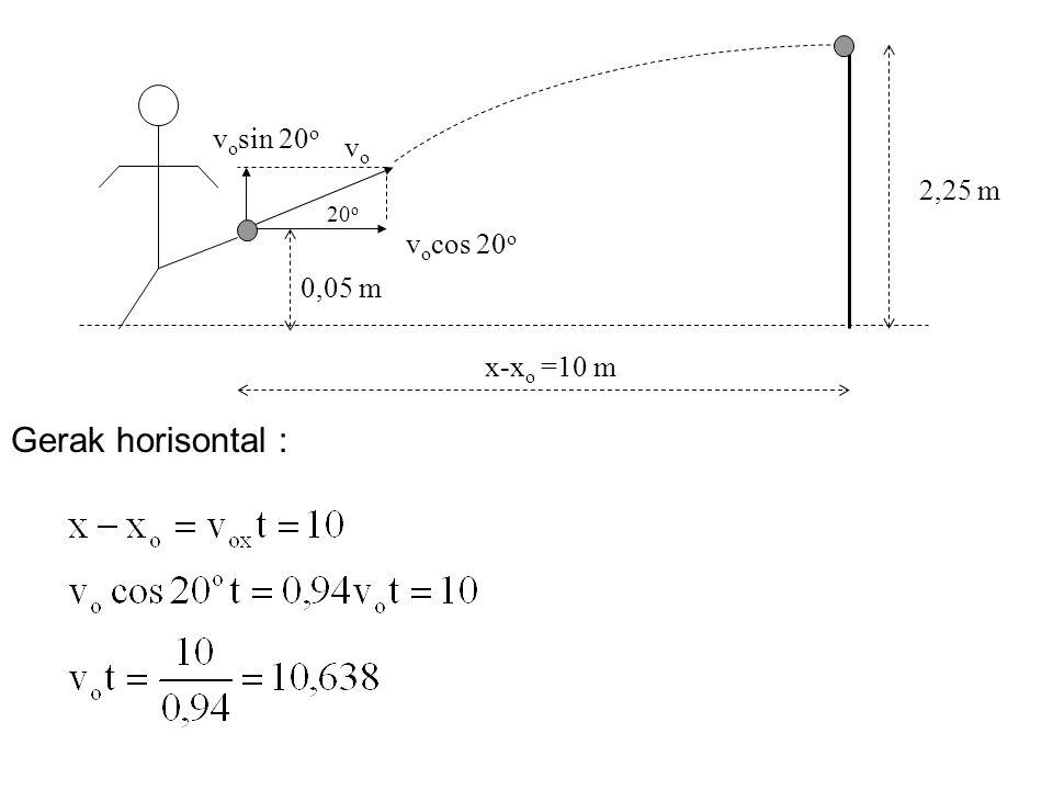 0,05 m 2,25 m 20 o v o cos 20 o v o sin 20 o vovo Gerak horisontal : x-x o =10 m