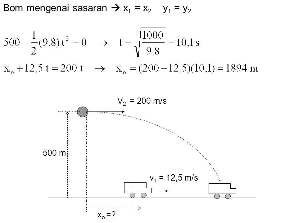 V 2 = 200 m/s v 1 = 12,5 m/s x o =? 500 m Bom mengenai sasaran  x 1 = x 2 y 1 = y 2