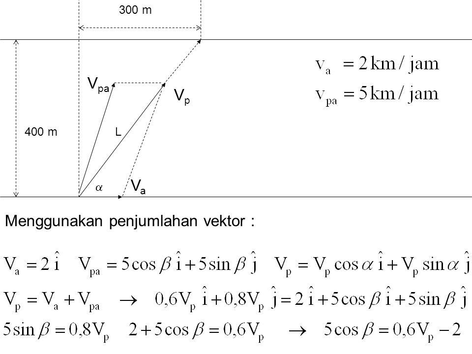 VaVa V pa VpVp 400 mL 300 m  Menggunakan penjumlahan vektor :