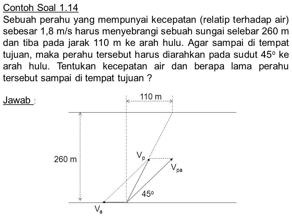 Contoh Soal 1.14 Sebuah perahu yang mempunyai kecepatan (relatip terhadap air) sebesar 1,8 m/s harus menyebrangi sebuah sungai selebar 260 m dan tiba