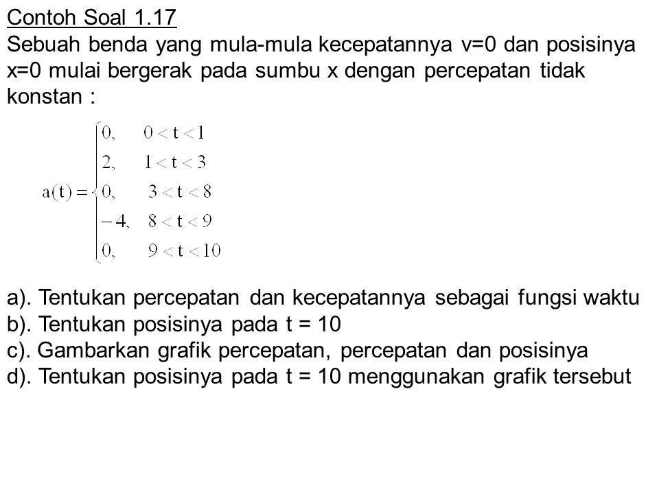 Contoh Soal 1.17 Sebuah benda yang mula-mula kecepatannya v=0 dan posisinya x=0 mulai bergerak pada sumbu x dengan percepatan tidak konstan : a).