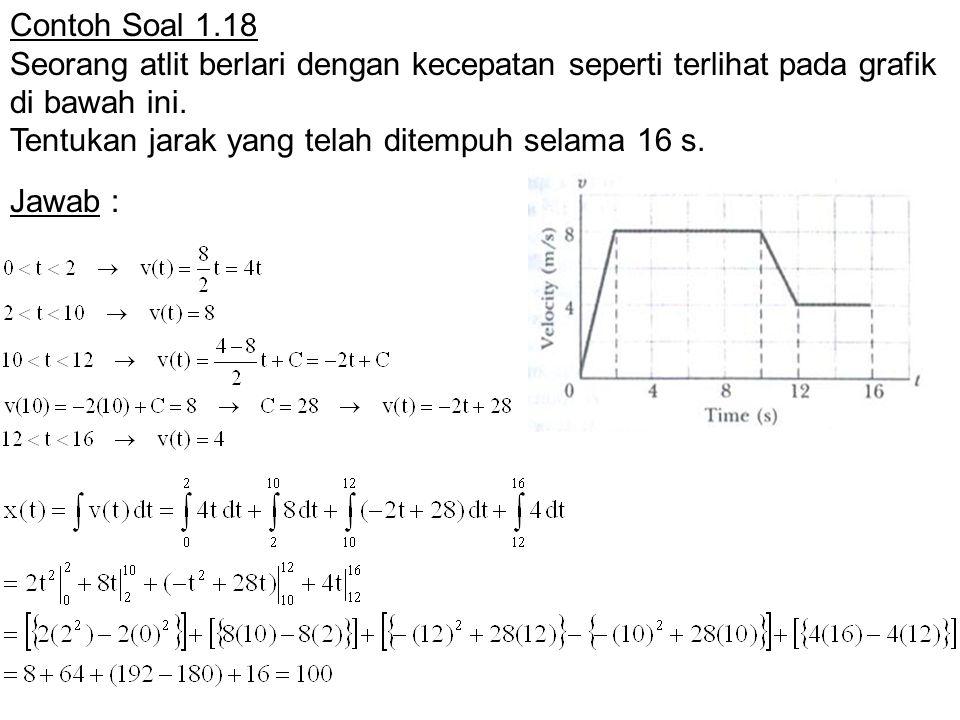 Contoh Soal 1.18 Seorang atlit berlari dengan kecepatan seperti terlihat pada grafik di bawah ini. Tentukan jarak yang telah ditempuh selama 16 s. Jaw