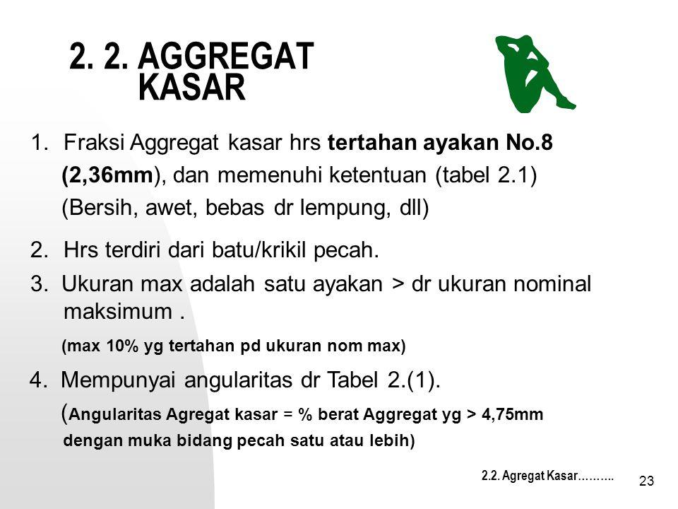 23 2. 2. AGGREGAT KASAR 2.Hrs terdiri dari batu/krikil pecah. 2.2. Agregat Kasar………. 1.Fraksi Aggregat kasar hrs tertahan ayakan No.8 (2,36mm), dan me