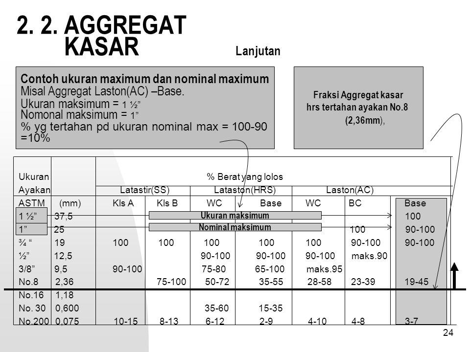 "24 2. 2. AGGREGAT KASAR Lanjutan Ukuran% Berat yang lolos Ayakan Latastir(SS) Lataston(HRS) Laston(AC) ASTM (mm)Kls A Kls BWC Base WC BC Base 1 ½"" 37,"