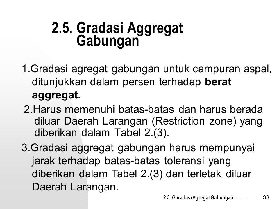 33 2.5. Gradasi Aggregat Gabungan 2.Harus memenuhi batas-batas dan harus berada diluar Daerah Larangan (Restriction zone) yang diberikan dalam Tabel 2