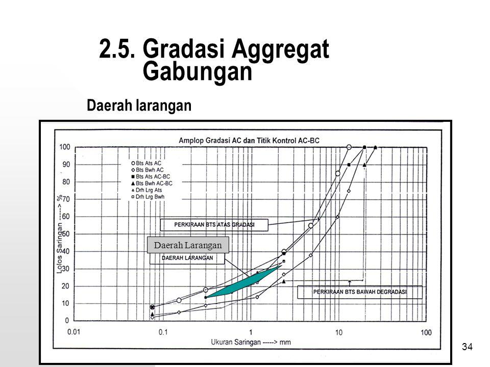 34 2.5. Gradasi Aggregat Gabungan Daerah Larangan Daerah larangan