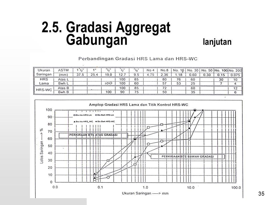 35 2.5. Gradasi Aggregat Gabungan lanjutan
