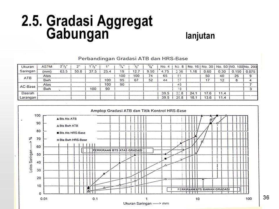 36 2.5. Gradasi Aggregat Gabungan lanjutan