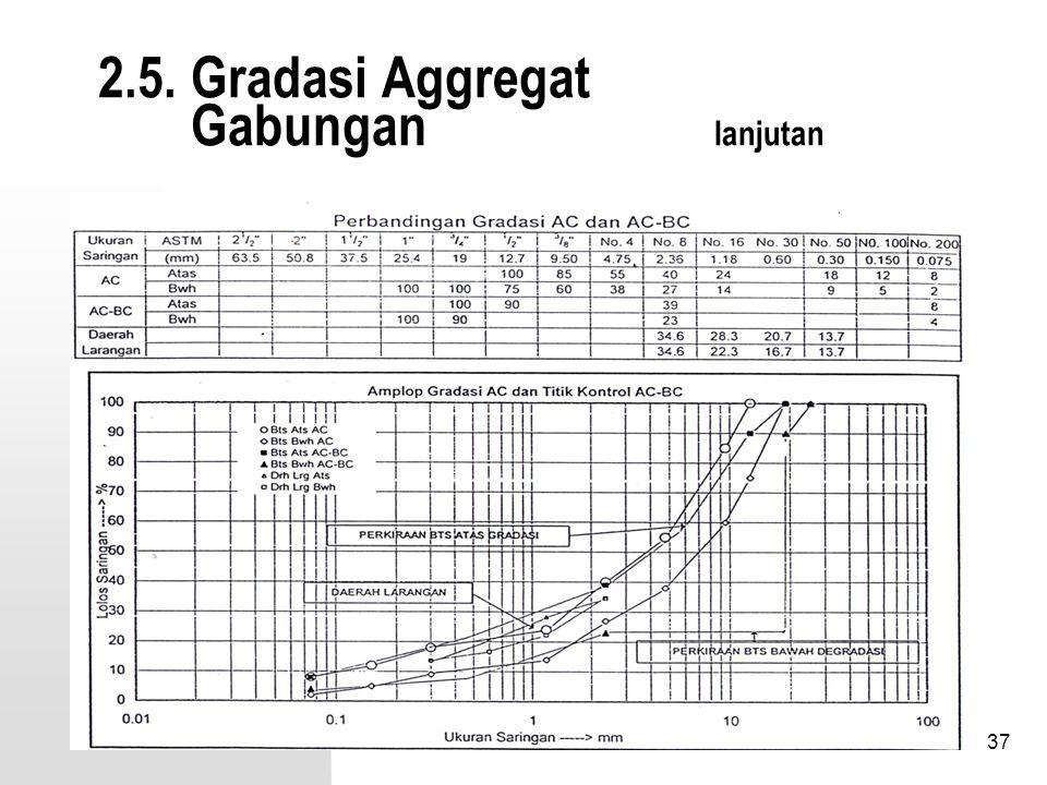 37 2.5. Gradasi Aggregat Gabungan lanjutan