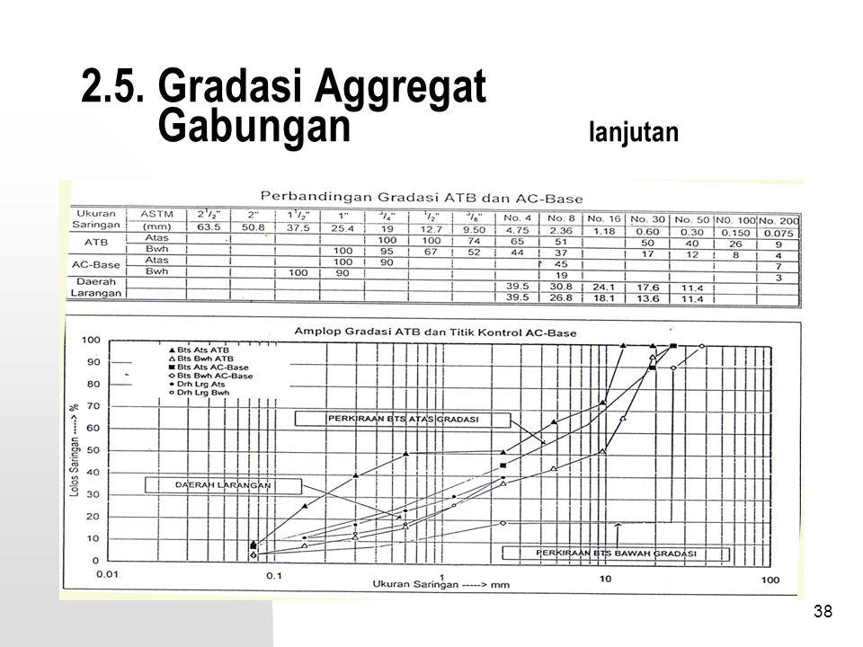 38 2.5. Gradasi Aggregat Gabungan lanjutan