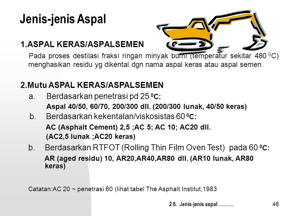 46 Jenis-jenis Aspal 1.ASPAL KERAS/ASPALSEMEN Pada proses destilasi fraksi ringan minyak bumi (temperatur sekitar 480 0 C) menghasikan residu yg diken