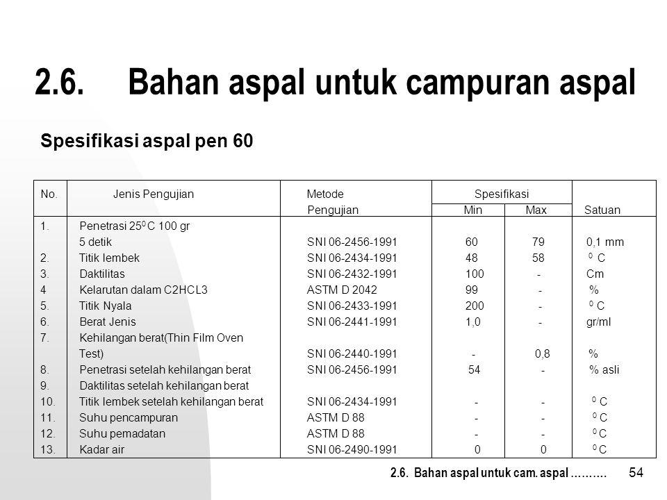 54 2.6. Bahan aspal untuk campuran aspal No. Jenis Pengujian Metode Spesifikasi Pengujian Min Max Satuan 1.Penetrasi 25 0 C 100 gr 5 detikSNI 06-2456-