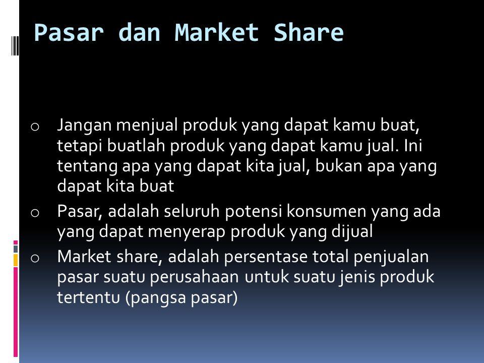 Pasar dan Market Share o Jangan menjual produk yang dapat kamu buat, tetapi buatlah produk yang dapat kamu jual. Ini tentang apa yang dapat kita jual,
