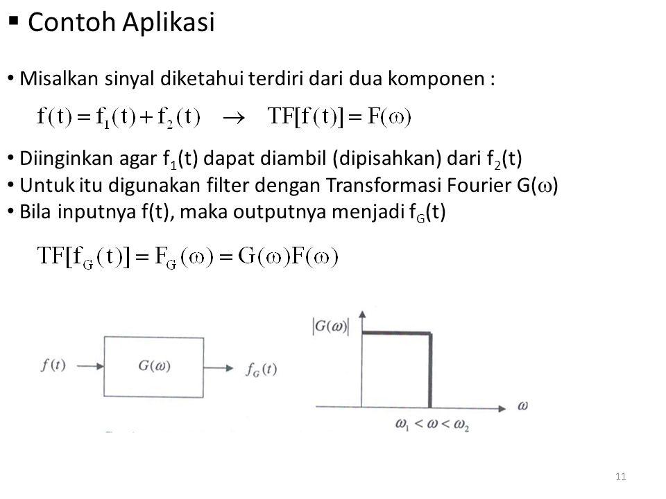  Contoh Aplikasi Misalkan sinyal diketahui terdiri dari dua komponen : Diinginkan agar f 1 (t) dapat diambil (dipisahkan) dari f 2 (t) Untuk itu digu