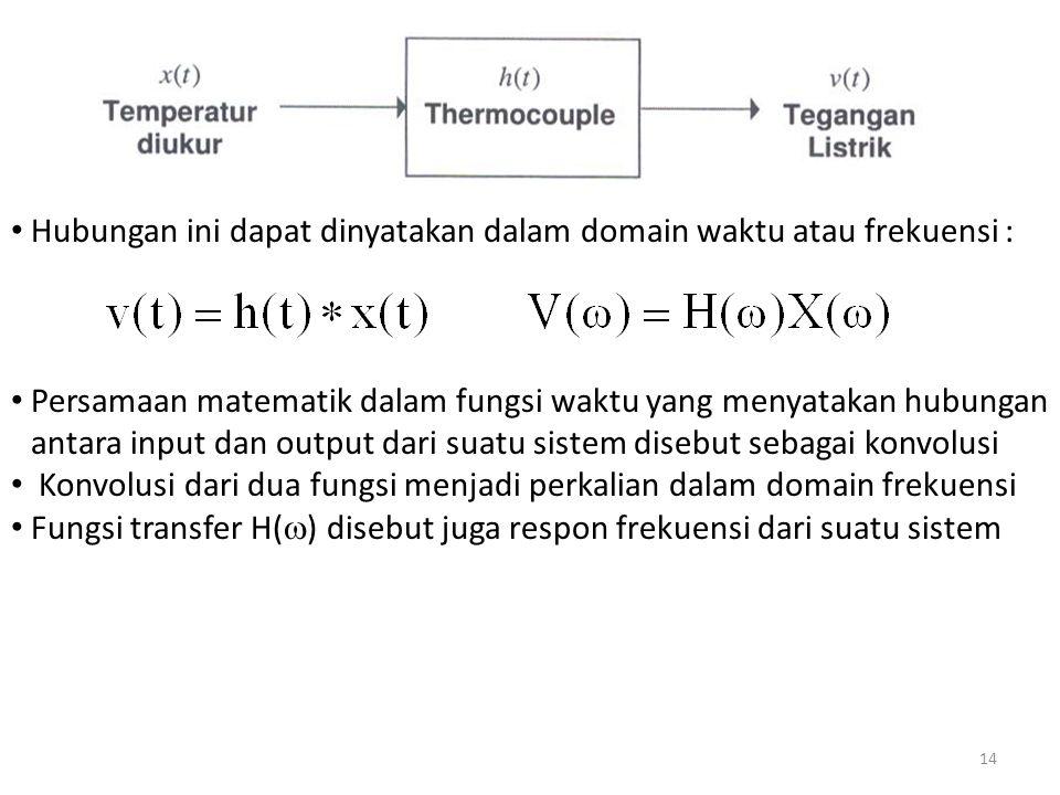 Hubungan ini dapat dinyatakan dalam domain waktu atau frekuensi : Persamaan matematik dalam fungsi waktu yang menyatakan hubungan antara input dan out