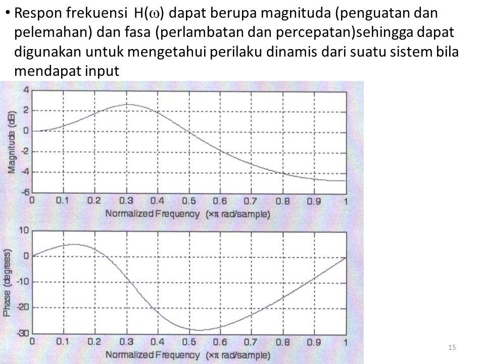 Respon frekuensi H(  ) dapat berupa magnituda (penguatan dan pelemahan) dan fasa (perlambatan dan percepatan)sehingga dapat digunakan untuk mengetahu