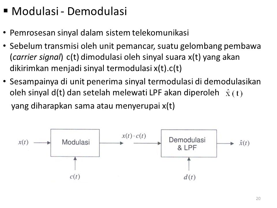  Modulasi - Demodulasi Pemrosesan sinyal dalam sistem telekomunikasi Sebelum transmisi oleh unit pemancar, suatu gelombang pembawa (carrier signal) c