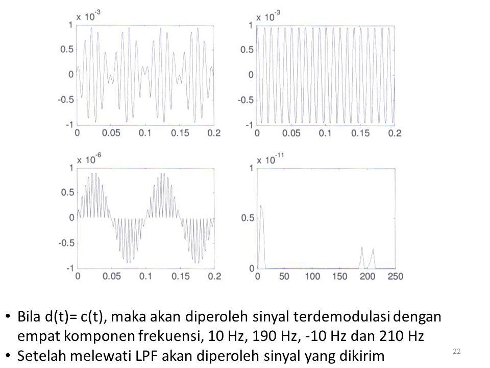 Bila d(t)= c(t), maka akan diperoleh sinyal terdemodulasi dengan empat komponen frekuensi, 10 Hz, 190 Hz, -10 Hz dan 210 Hz Setelah melewati LPF akan
