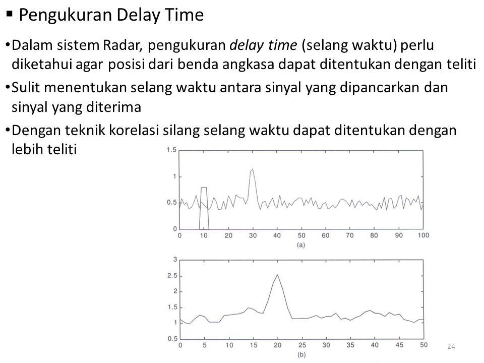  Pengukuran Delay Time Dalam sistem Radar, pengukuran delay time (selang waktu) perlu diketahui agar posisi dari benda angkasa dapat ditentukan denga
