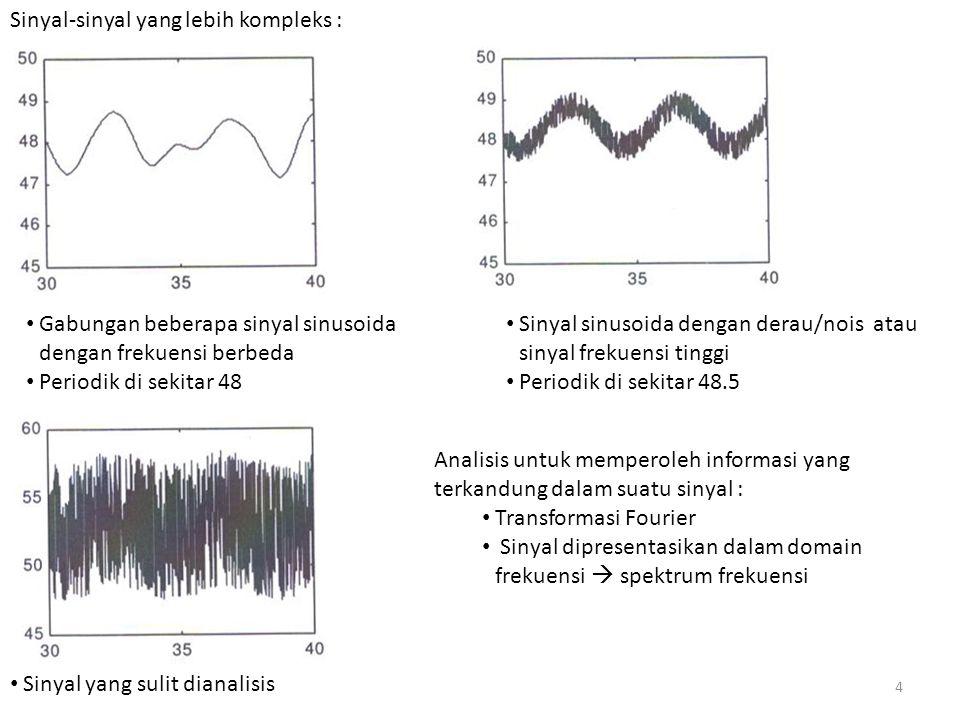  Sinyal Kontinyu dan Sinyal Diskrit Sinyal kontinyu Nilainya ada untuk setiap waktu Sinyal diskrit Nilainya hanya ada pada waktu tertentu saja Selang waktu = perioda sampling Perioda sampling kecil (atas) Perioda sampling besar (bawah) Bila perioda sampling terlalu besar akan terjadi kehilangan informasi 5