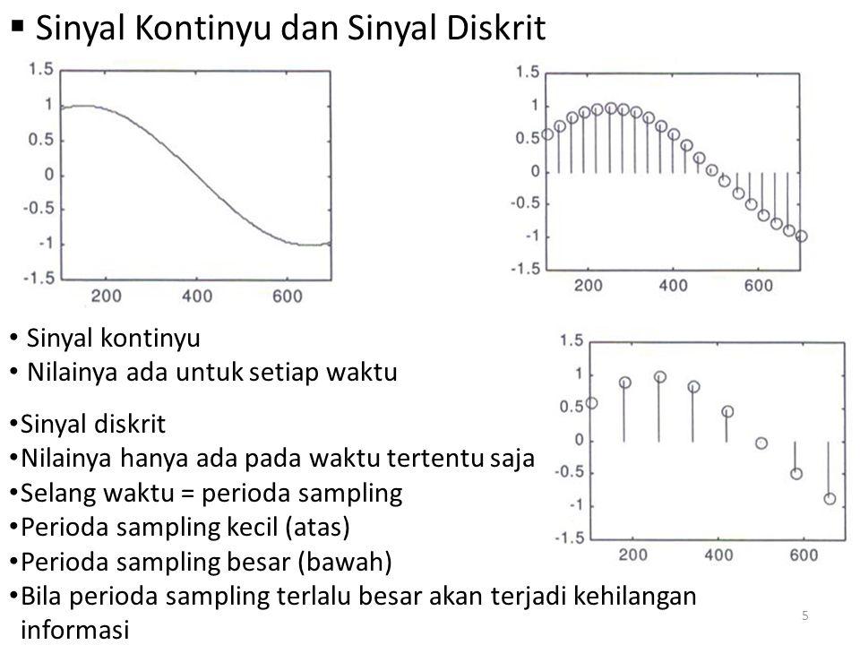 Perilaku dinamik suatu sistem dapat juga dinyatakan dalam domain waktu bila mendapat input berupa fungsi step dan fungsi impuls Respon step : Terjadi overshoot Respon impuls : Terjadi osilasi 16
