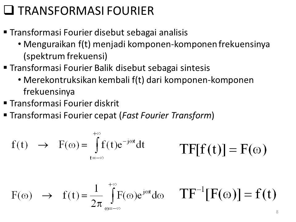  TRANSFORMASI FOURIER  Transformasi Fourier disebut sebagai analisis Menguraikan f(t) menjadi komponen-komponen frekuensinya (spektrum frekuensi) 