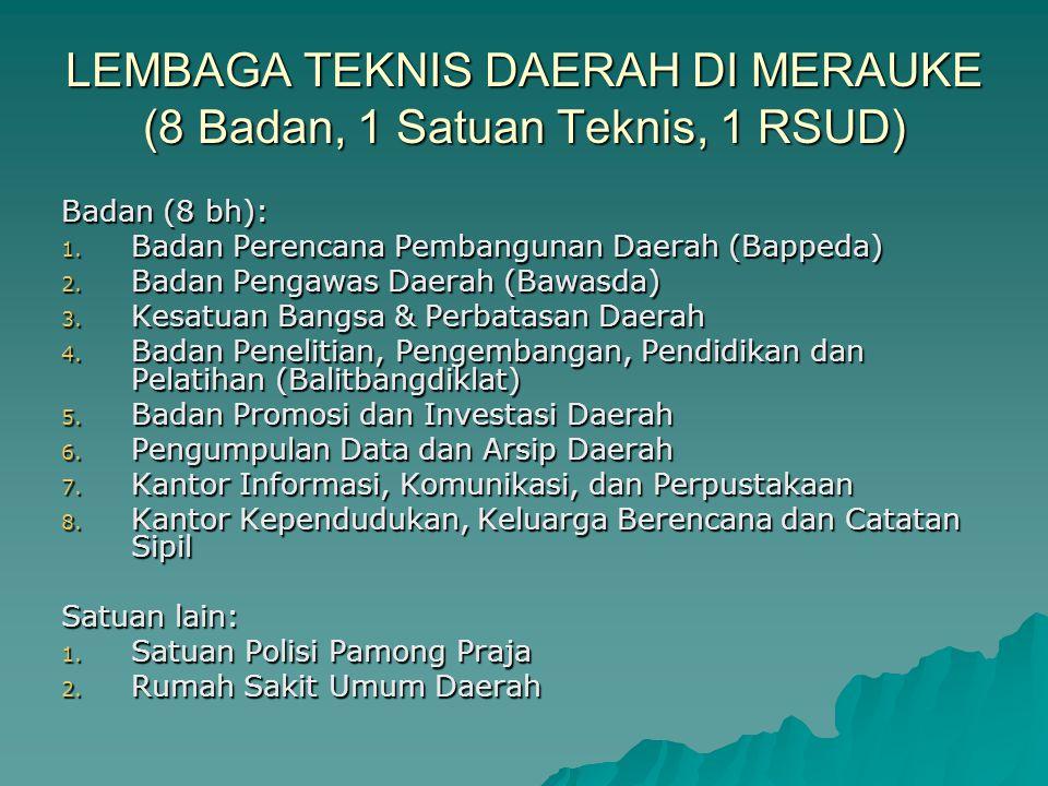 LEMBAGA TEKNIS DAERAH DI MERAUKE (8 Badan, 1 Satuan Teknis, 1 RSUD) Badan (8 bh): 1. Badan Perencana Pembangunan Daerah (Bappeda) 2. Badan Pengawas Da