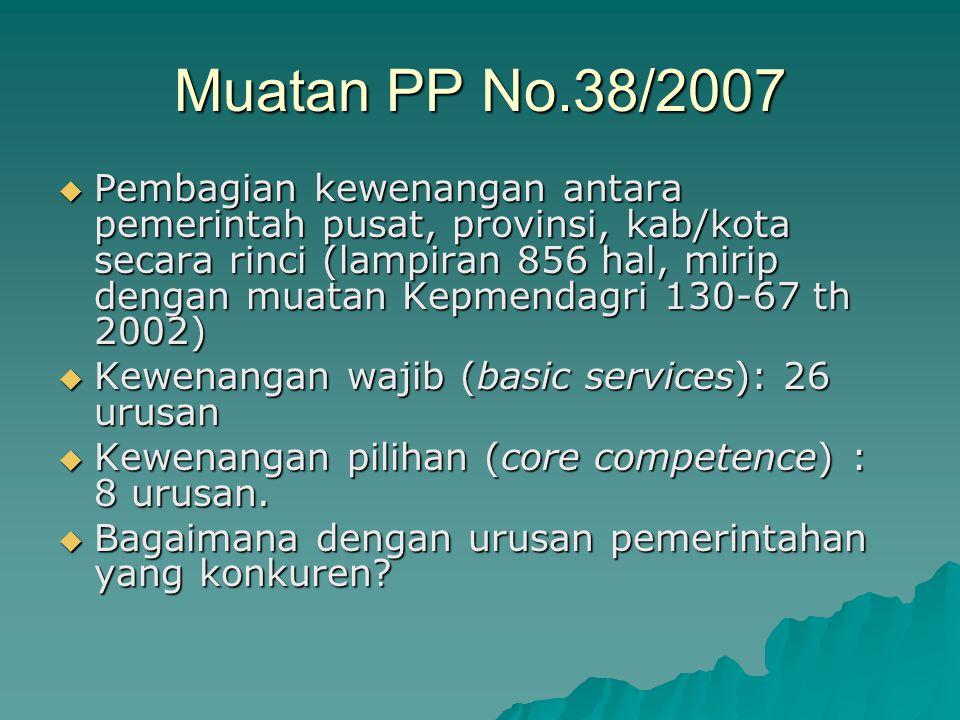 Muatan PP No.38/2007  Pembagian kewenangan antara pemerintah pusat, provinsi, kab/kota secara rinci (lampiran 856 hal, mirip dengan muatan Kepmendagr