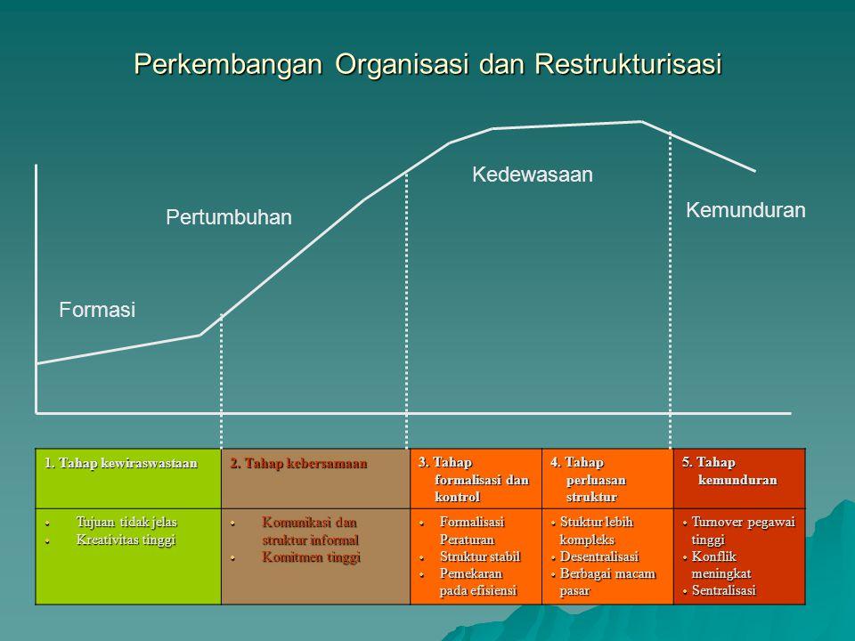 Sistem Pemerintahan Daerah setelah Reformasi  UU No 32/2004 meletakkan otonomi atas dasar lima landasan yaitu: (1) demokrasi, (2) partisipasi dan pemberdayaan, (3) persamaan dan keadilan, (4) pengakuan atas potensi daerah dan perbedaannya, (5) penguatan parlemen lokal.